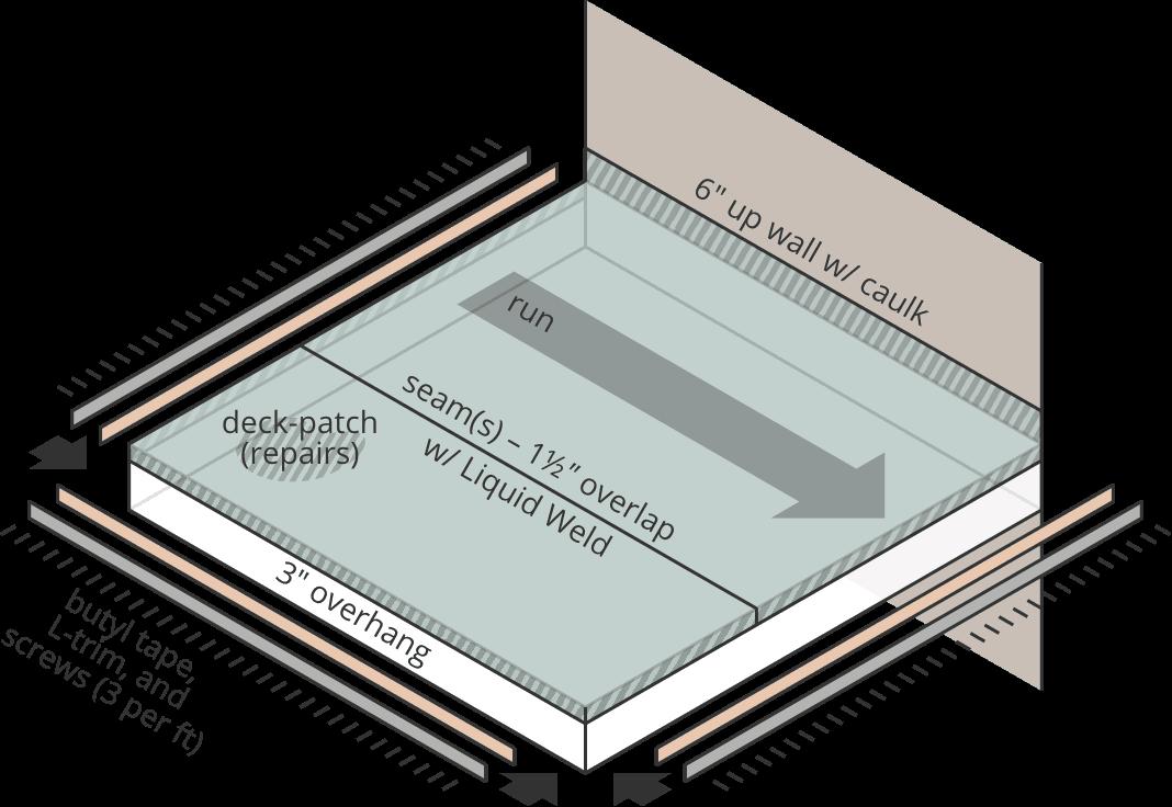 100 deck cost calculator pleasurable design ideas for Crawl space foundation cost per square foot